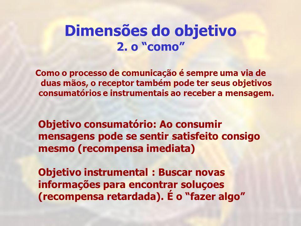 Dimensões do objetivo 2. o como