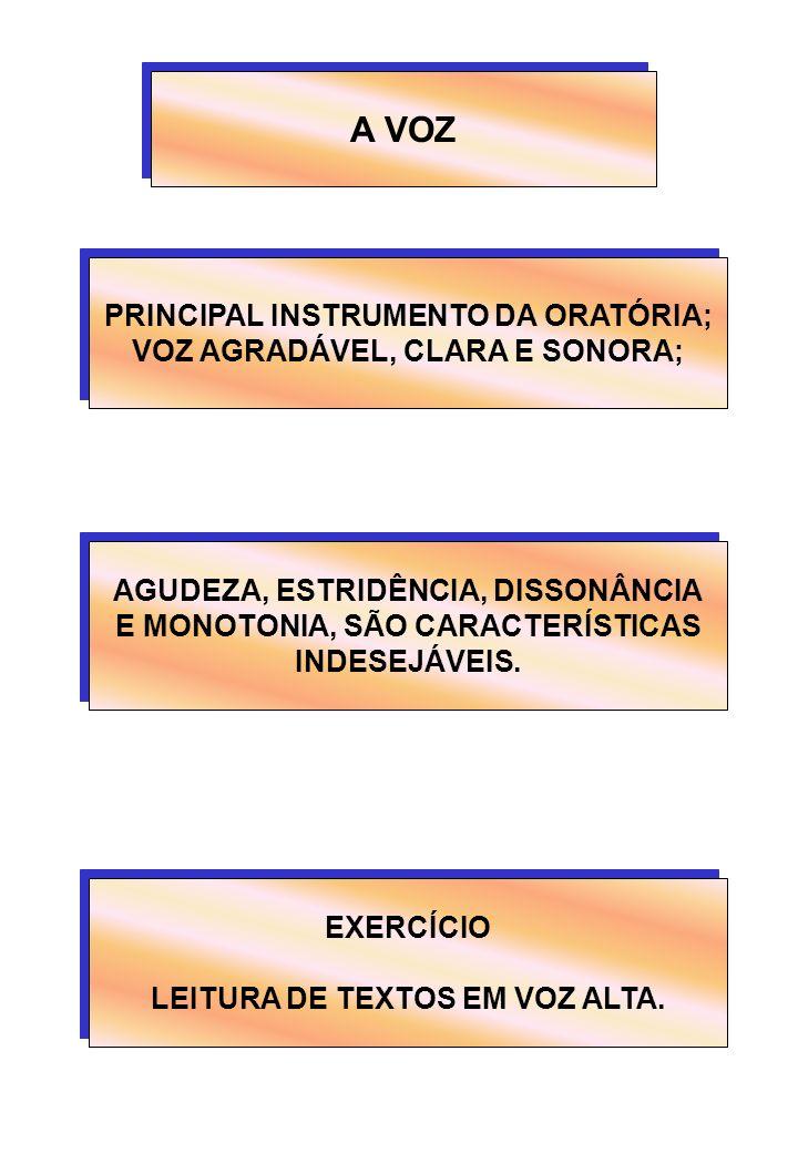 A VOZ PRINCIPAL INSTRUMENTO DA ORATÓRIA;