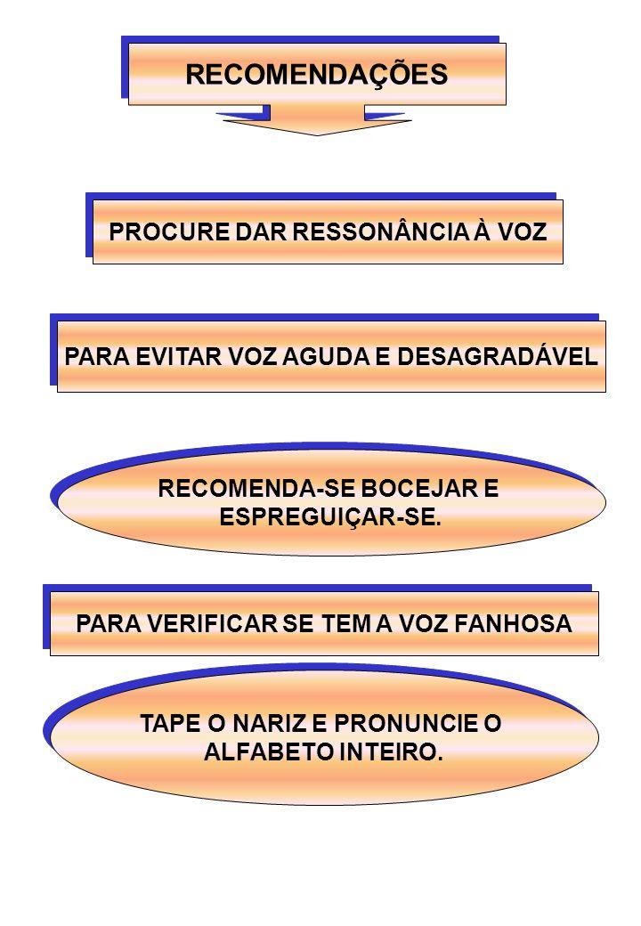 RECOMENDAÇÕES PROCURE DAR RESSONÂNCIA À VOZ