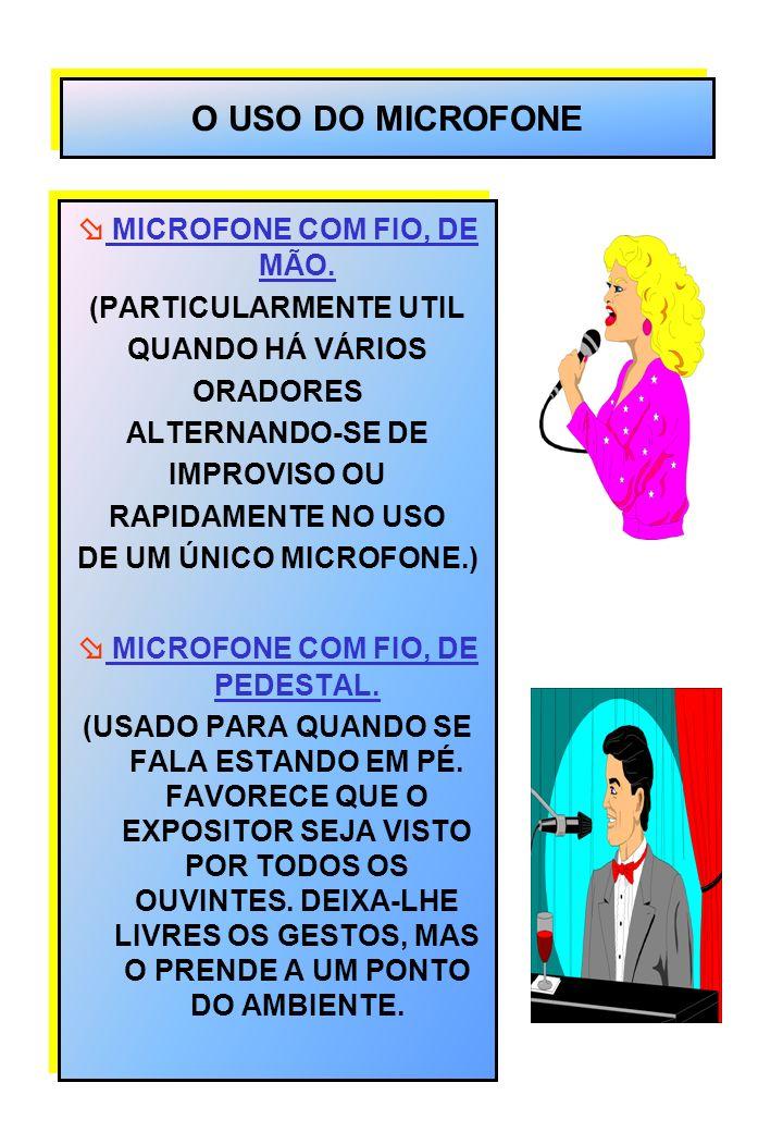  MICROFONE COM FIO, DE MÃO.