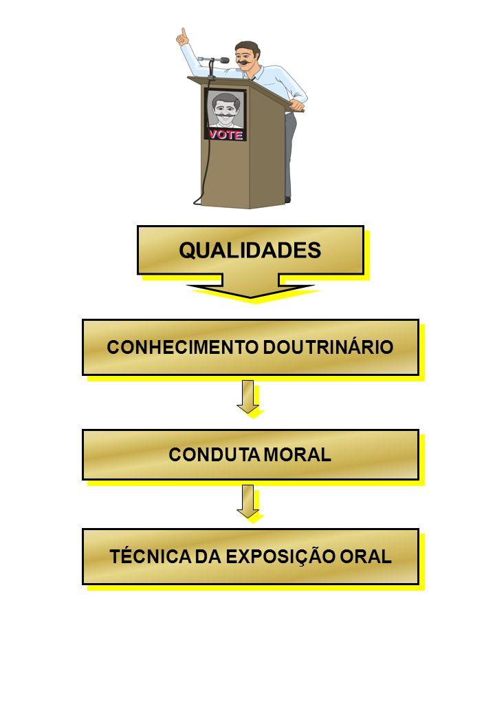 CONHECIMENTO DOUTRINÁRIO TÉCNICA DA EXPOSIÇÃO ORAL