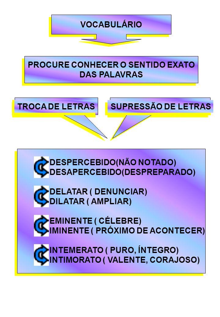PROCURE CONHECER O SENTIDO EXATO