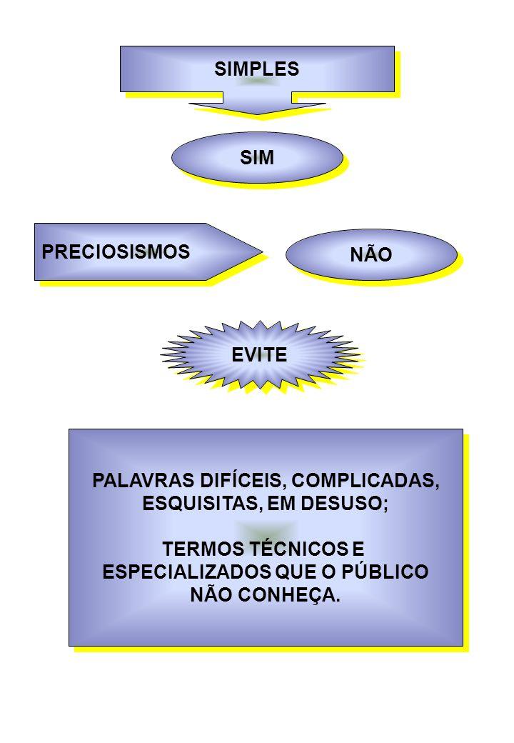 PALAVRAS DIFÍCEIS, COMPLICADAS, ESPECIALIZADOS QUE O PÚBLICO