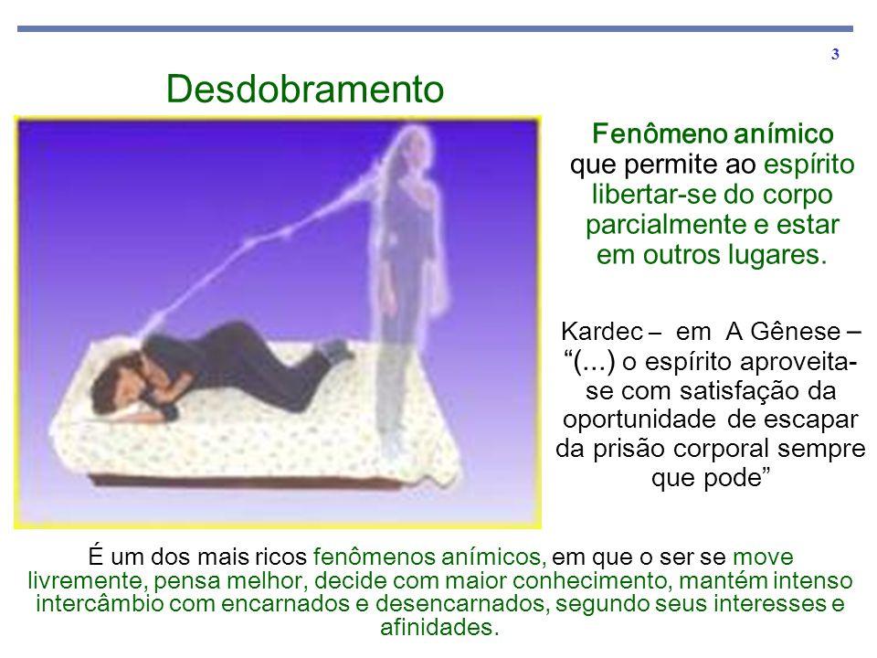 Desdobramento Fenômeno anímico que permite ao espírito libertar-se do corpo parcialmente e estar em outros lugares.