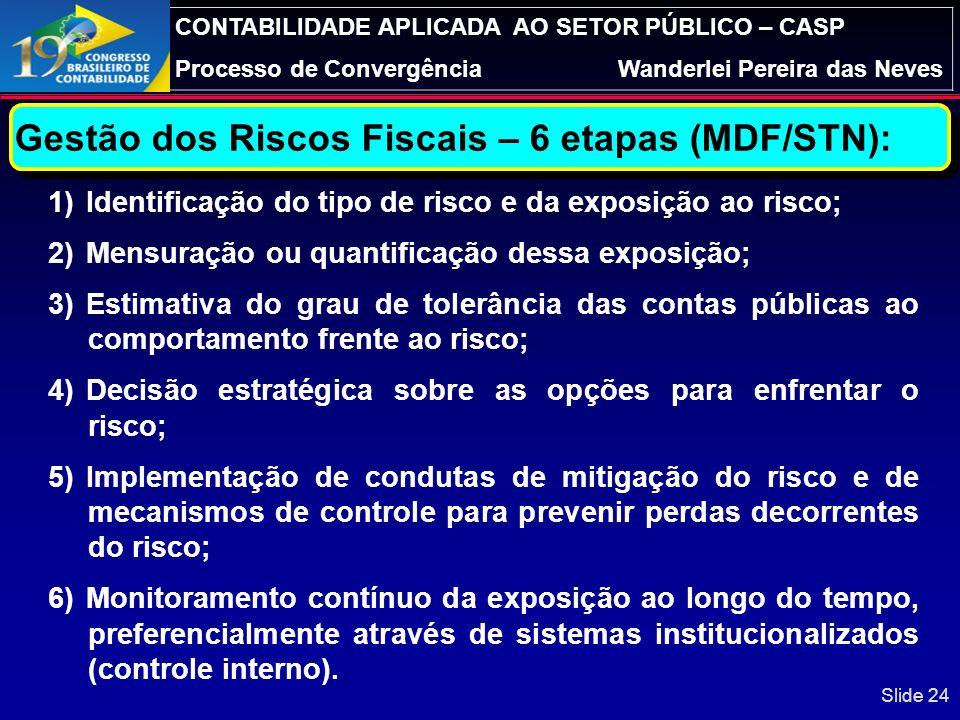 Gestão dos Riscos Fiscais – 6 etapas (MDF/STN):