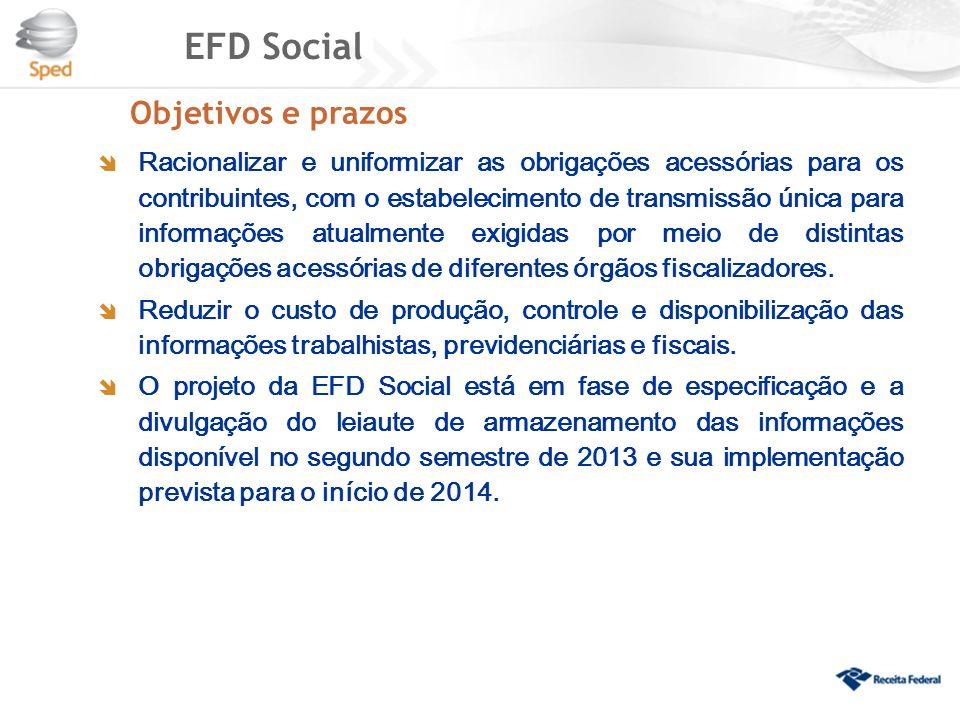 EFD Social Objetivos e prazos