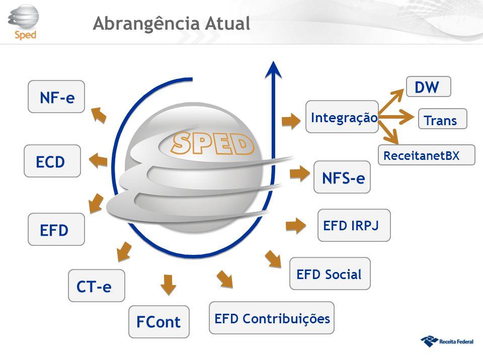 Abrangência Atual Nota Fiscal Eletrônica (NF-e)