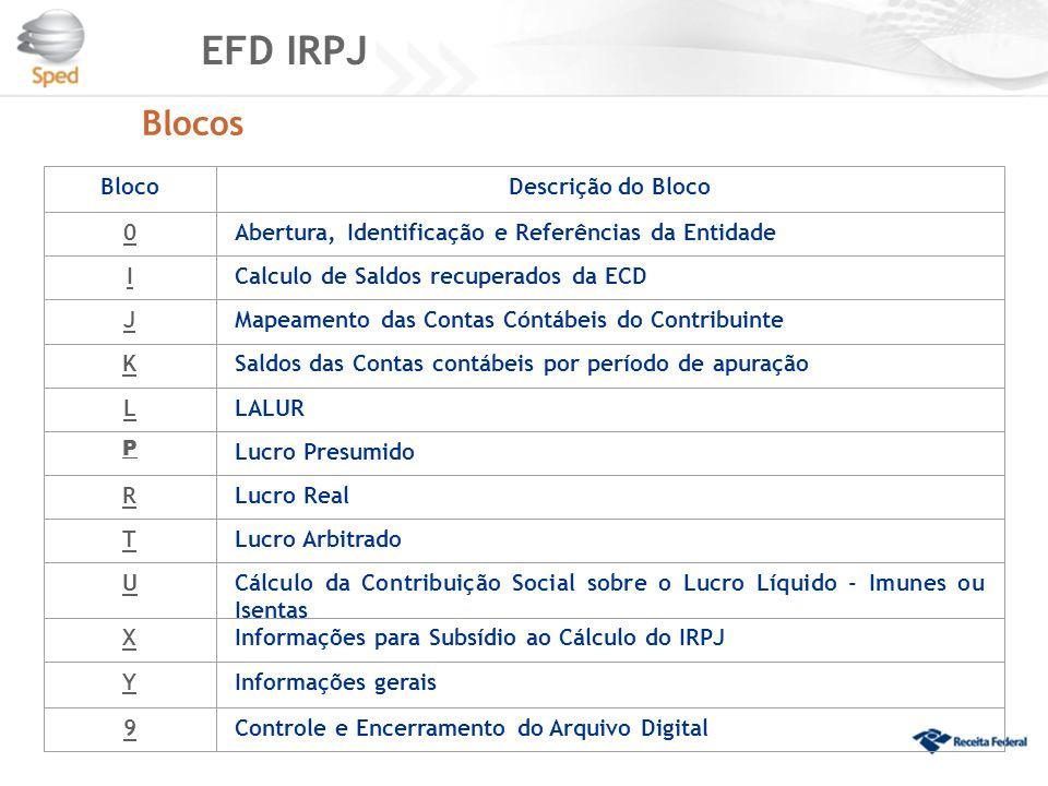 EFD IRPJ Blocos Bloco Descrição do Bloco