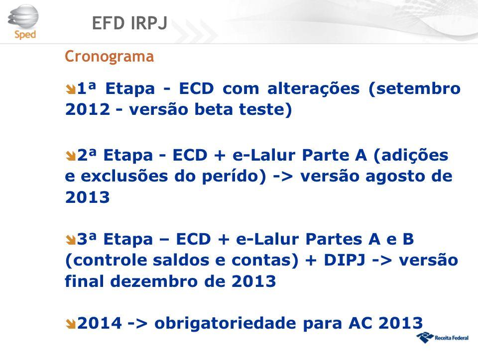 EFD IRPJ Cronograma. 1ª Etapa - ECD com alterações (setembro 2012 - versão beta teste)