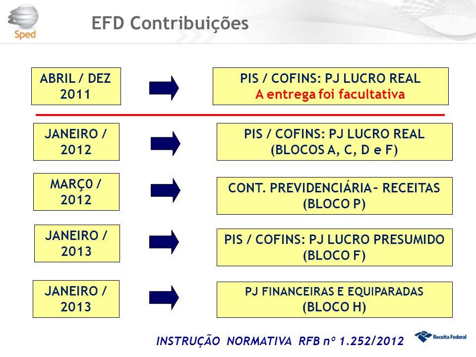 EFD Contribuições PJ no Lucro Real