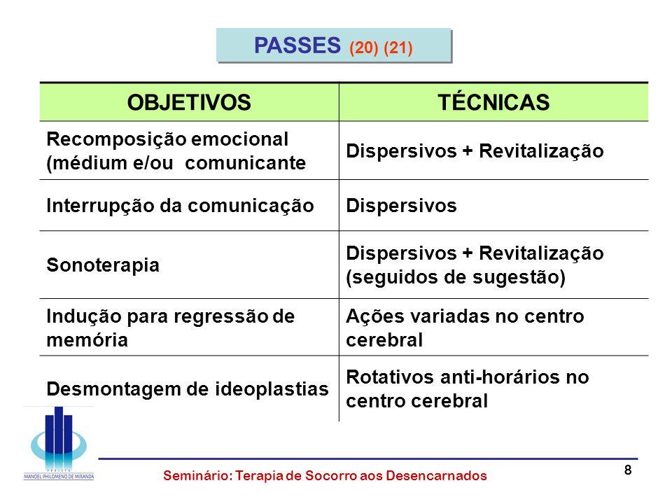 PASSES (20) (21) OBJETIVOS TÉCNICAS