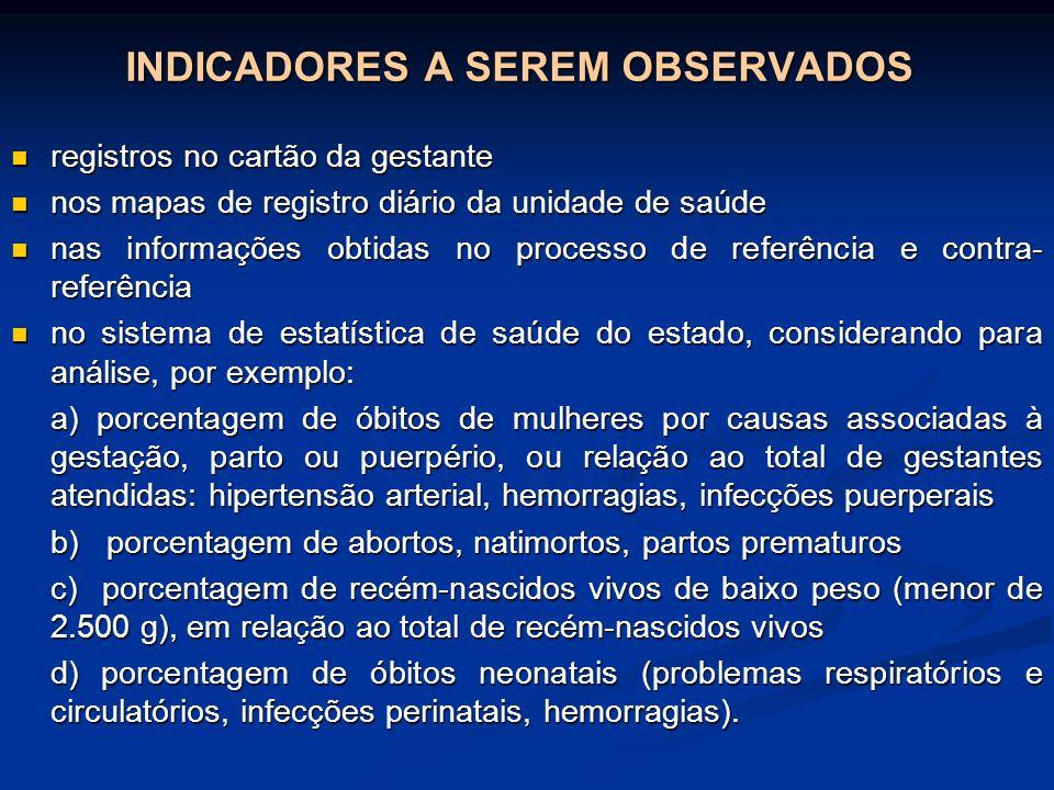 INDICADORES A SEREM OBSERVADOS