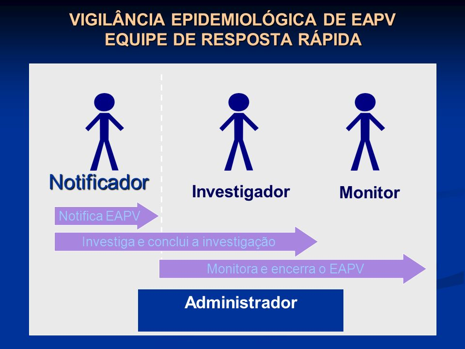 VIGILÂNCIA EPIDEMIOLÓGICA DE EAPV EQUIPE DE RESPOSTA RÁPIDA
