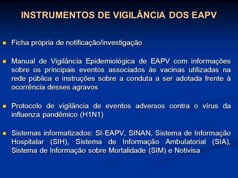 INSTRUMENTOS DE VIGILÂNCIA DOS EAPV