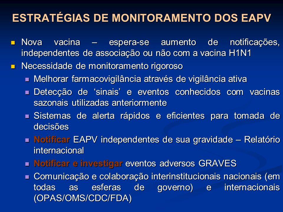 ESTRATÉGIAS DE MONITORAMENTO DOS EAPV