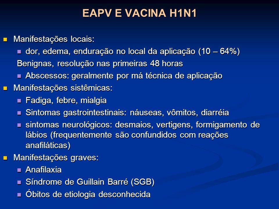 EAPV E VACINA H1N1 Manifestações locais: