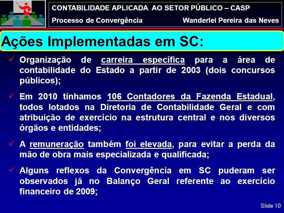 Ações Implementadas em SC: