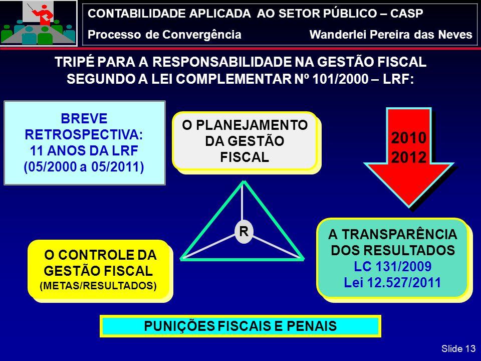 2010 2012 TRIPÉ PARA A RESPONSABILIDADE NA GESTÃO FISCAL