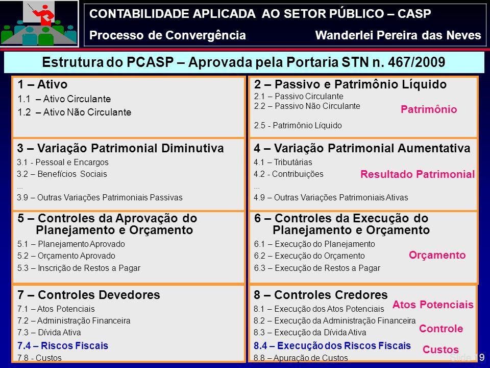 Estrutura do PCASP – Aprovada pela Portaria STN n. 467/2009