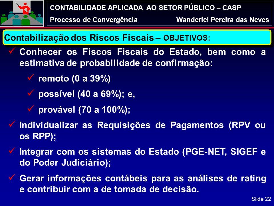 Contabilização dos Riscos Fiscais – OBJETIVOS: