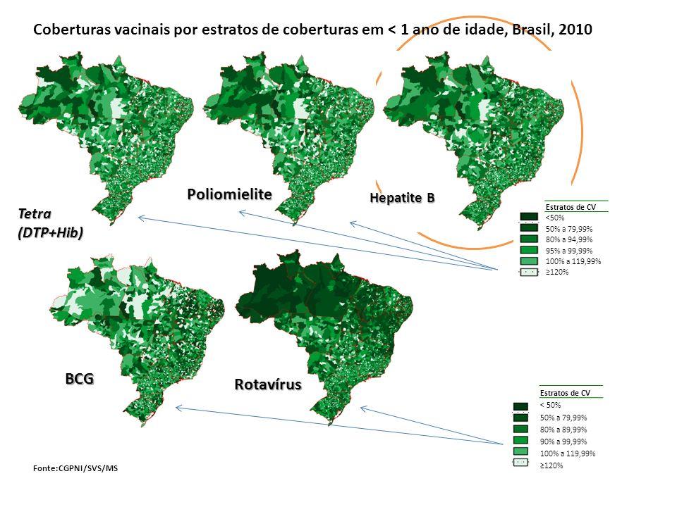 Coberturas vacinais por estratos de coberturas em < 1 ano de idade, Brasil, 2010