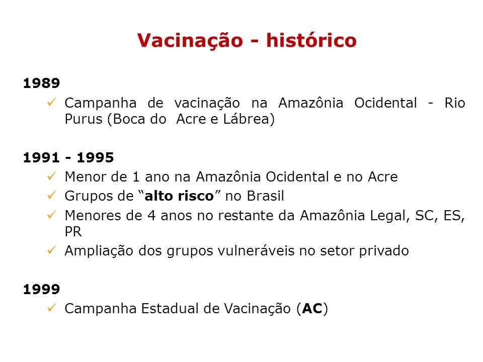 Vacinação - histórico 1989. Campanha de vacinação na Amazônia Ocidental - Rio Purus (Boca do Acre e Lábrea)