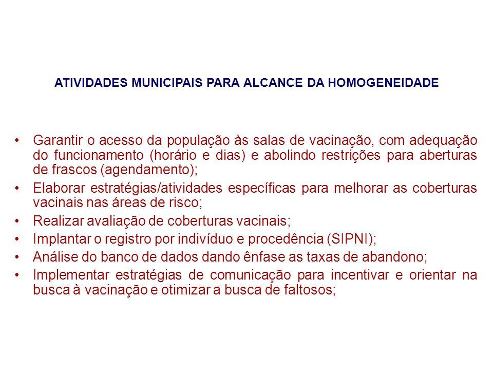 ATIVIDADES MUNICIPAIS PARA ALCANCE DA HOMOGENEIDADE