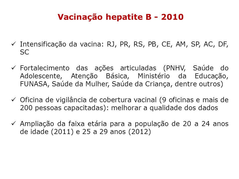 Vacinação hepatite B - 2010 Intensificação da vacina: RJ, PR, RS, PB, CE, AM, SP, AC, DF, SC.