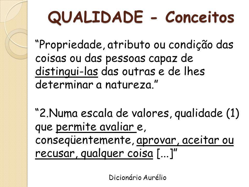 QUALIDADE - Conceitos