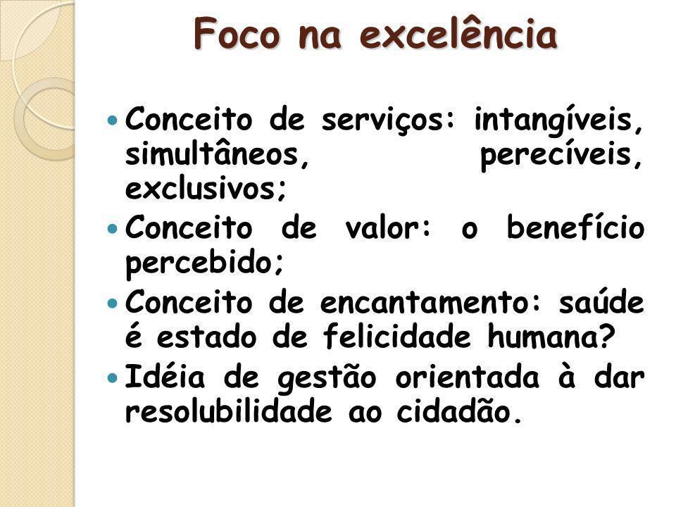 Foco na excelência Conceito de serviços: intangíveis, simultâneos, perecíveis, exclusivos; Conceito de valor: o benefício percebido;