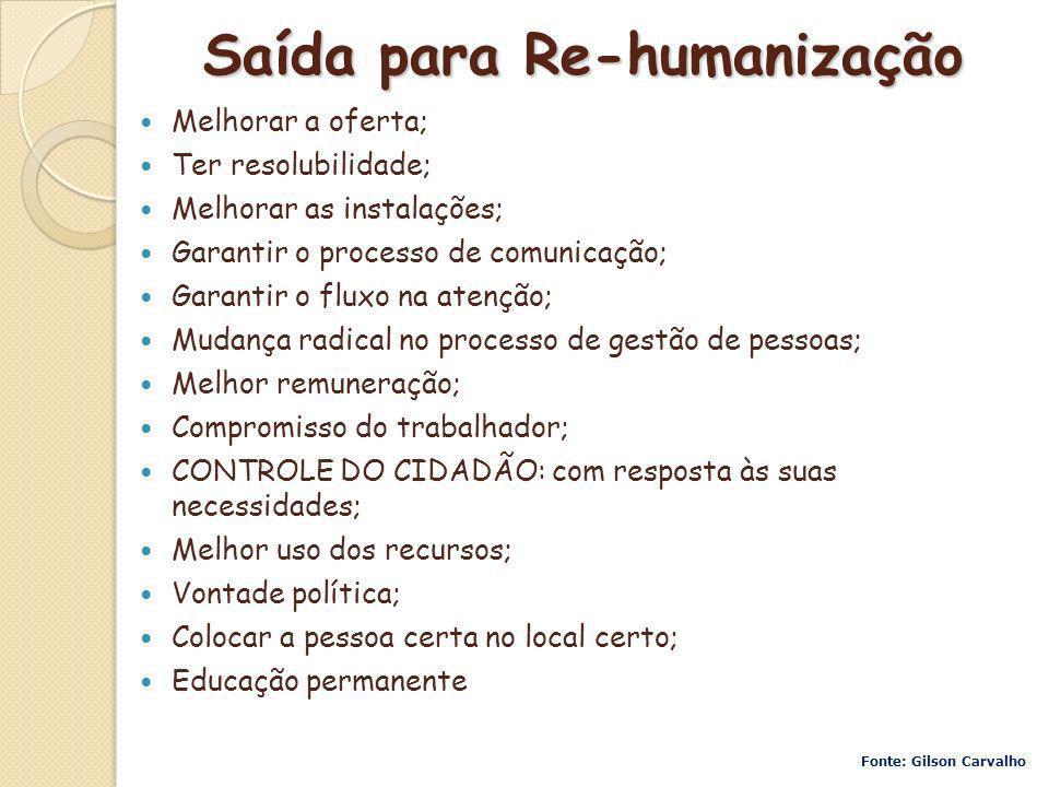 Saída para Re-humanização
