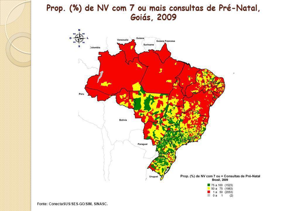 Prop. (%) de NV com 7 ou mais consultas de Pré-Natal, Goiás, 2009