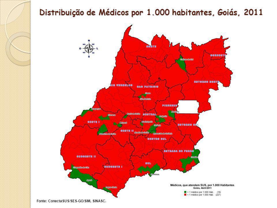 Distribuição de Médicos por 1.000 habitantes, Goiás, 2011