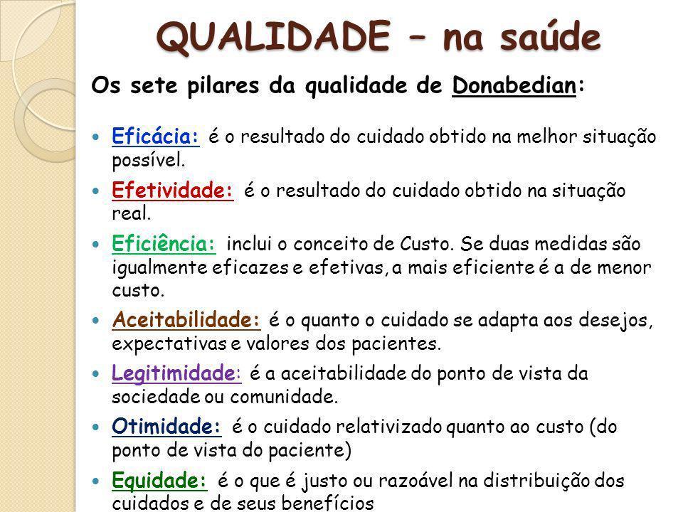 QUALIDADE – na saúde Os sete pilares da qualidade de Donabedian: