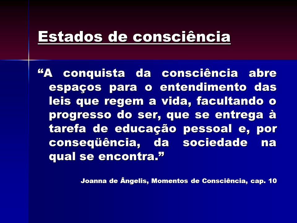 Estados de consciência