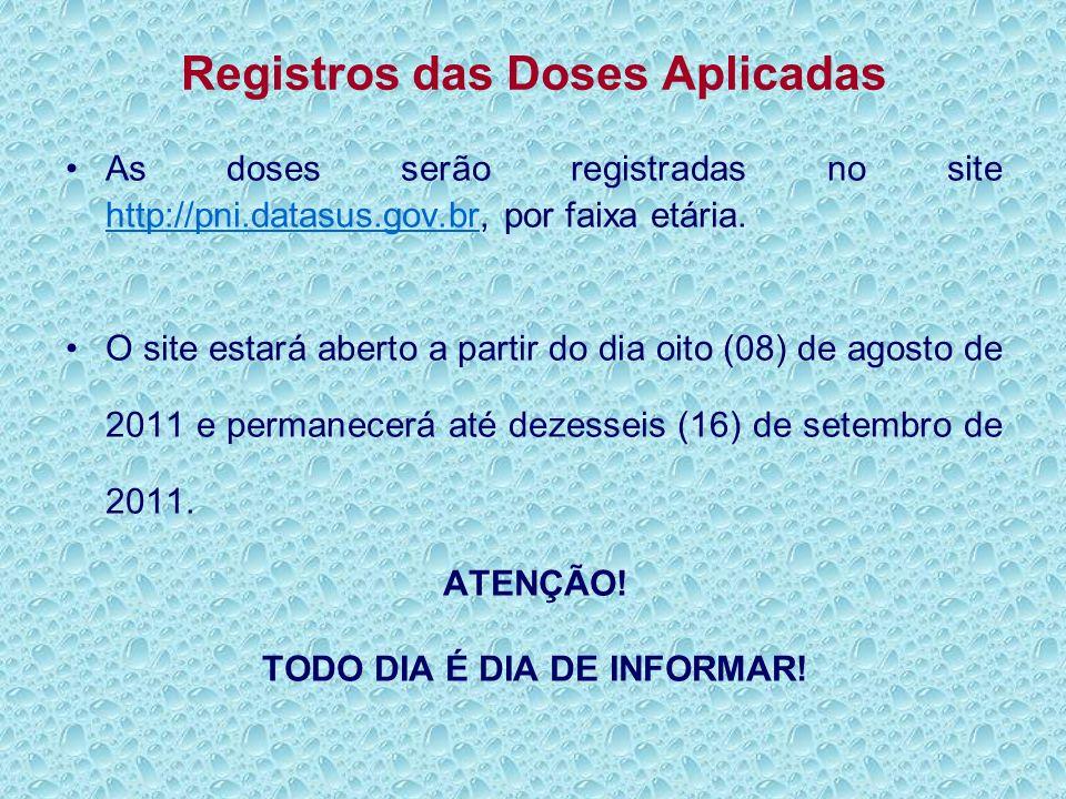 Registros das Doses Aplicadas