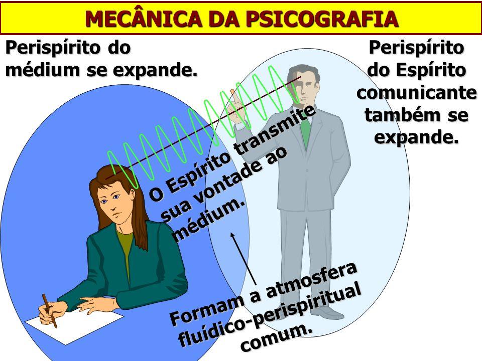 MECÂNICA DA PSICOGRAFIA
