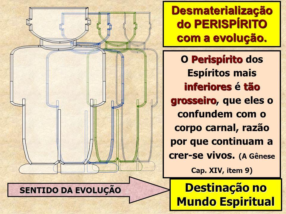 Desmaterialização do PERISPÍRITO com a evolução.