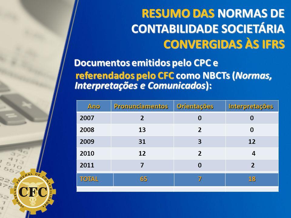 RESUMO DAS NORMAS DE CONTABILIDADE SOCIETÁRIA CONVERGIDAS ÀS IFRS