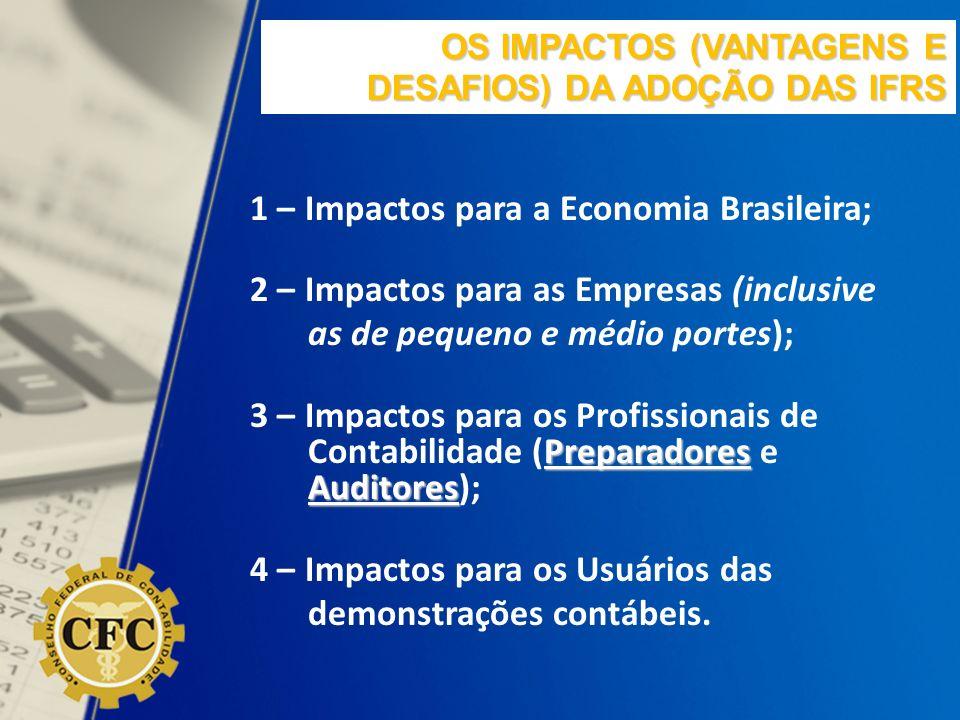 1 – Impactos para a Economia Brasileira;