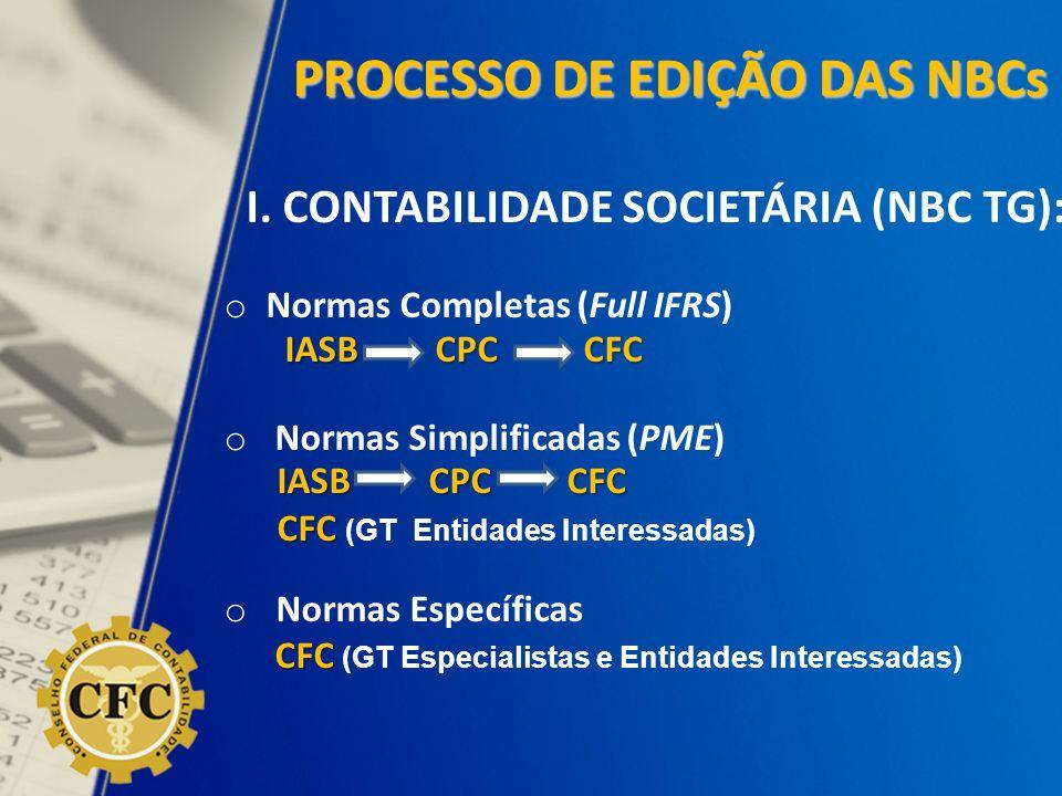 PROCESSO DE EDIÇÃO DAS NBCs
