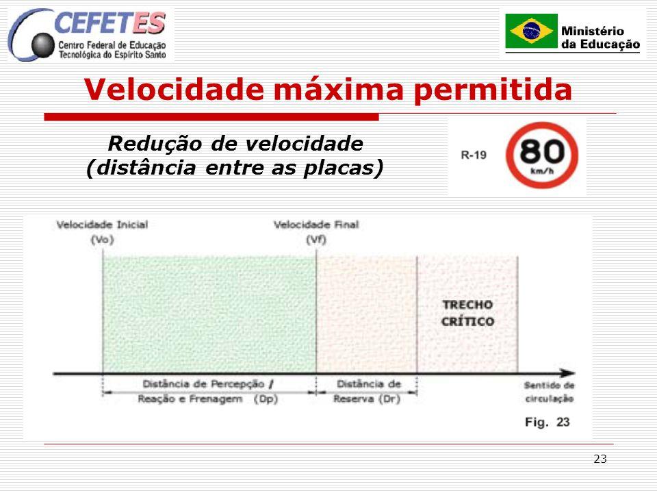 Velocidade máxima permitida