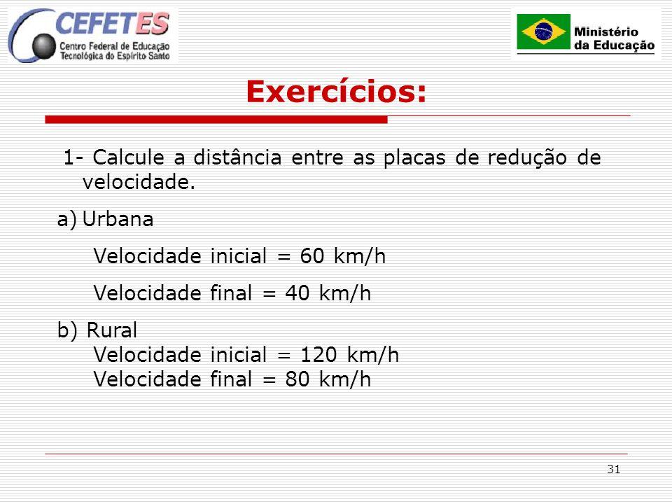 Exercícios: Urbana Velocidade inicial = 60 km/h