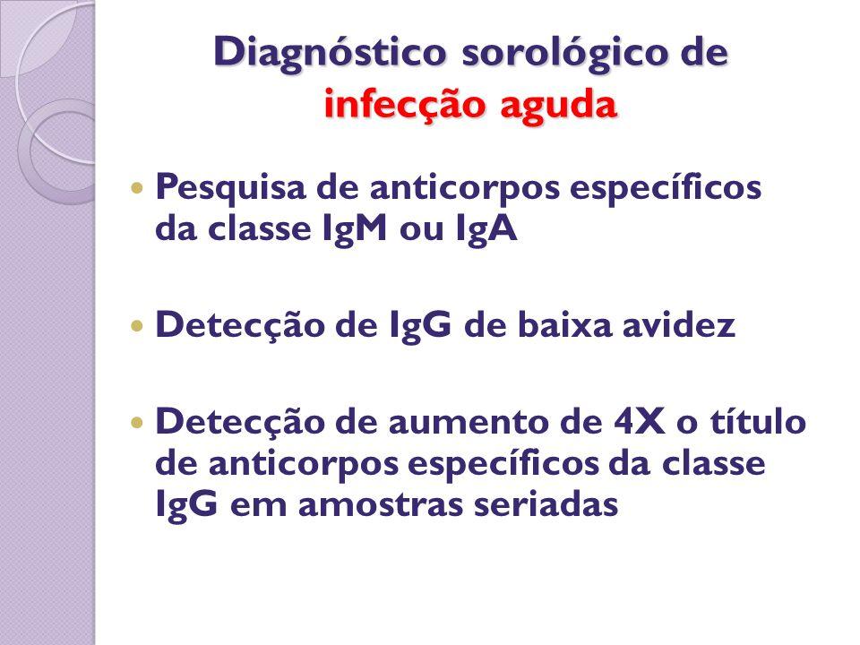 Diagnóstico sorológico de infecção aguda