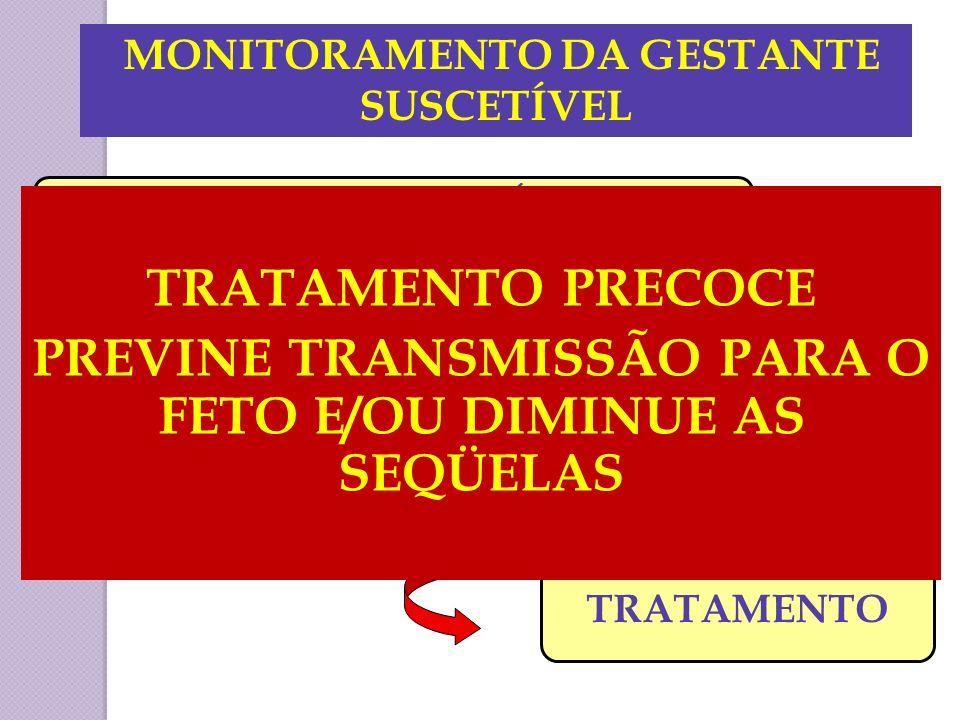 PREVINE TRANSMISSÃO PARA O FETO E/OU DIMINUE AS SEQÜELAS