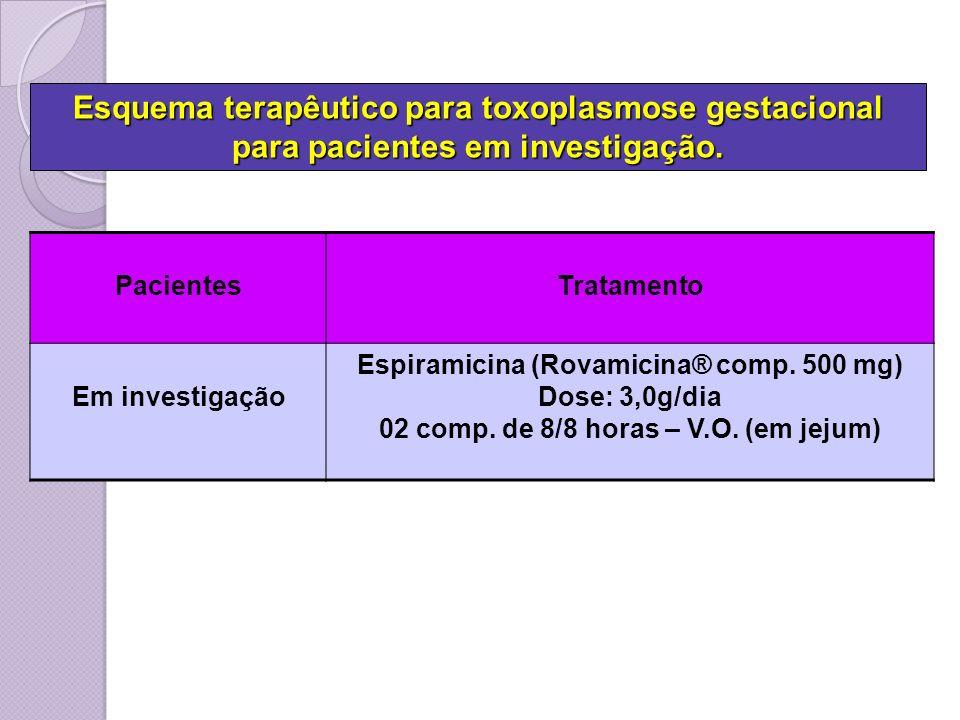 Esquema terapêutico para toxoplasmose gestacional para pacientes em investigação.