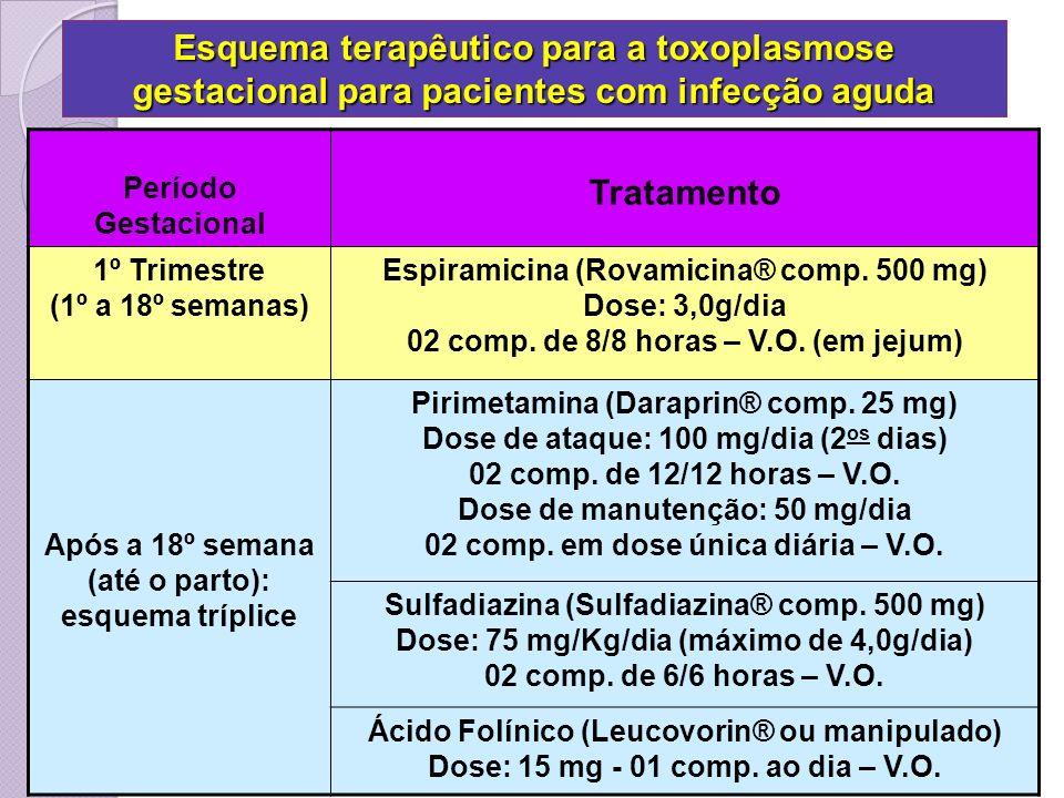 Esquema terapêutico para a toxoplasmose gestacional para pacientes com infecção aguda