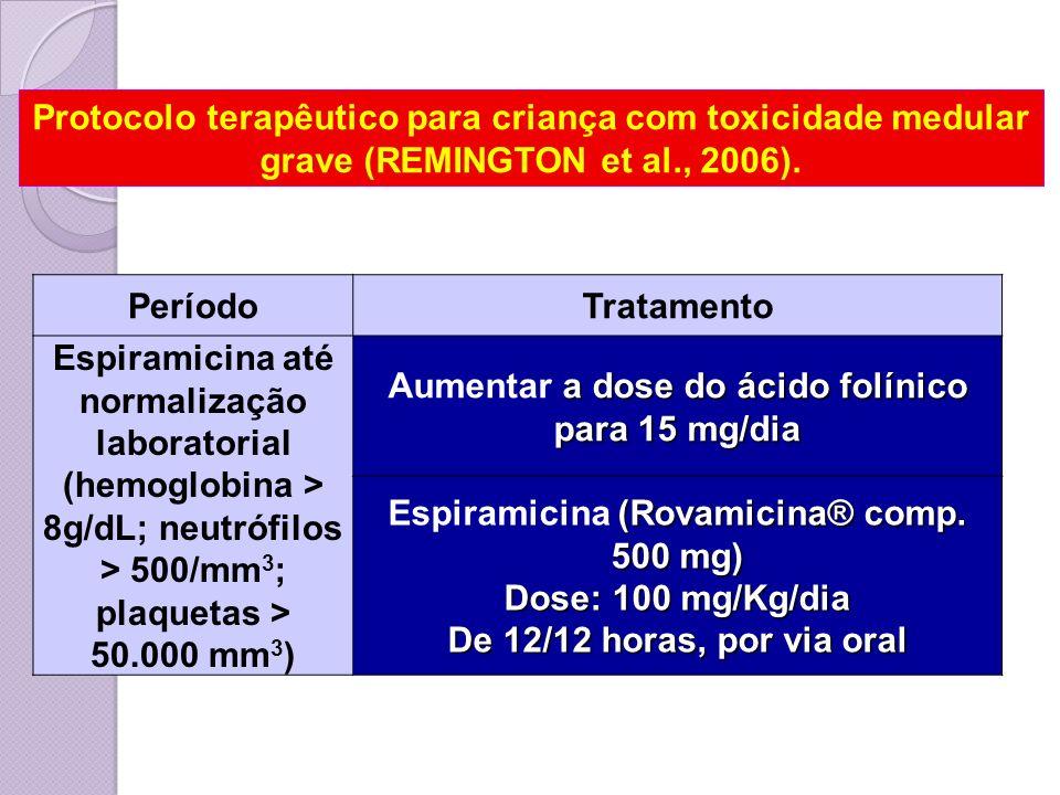 Aumentar a dose do ácido folínico para 15 mg/dia