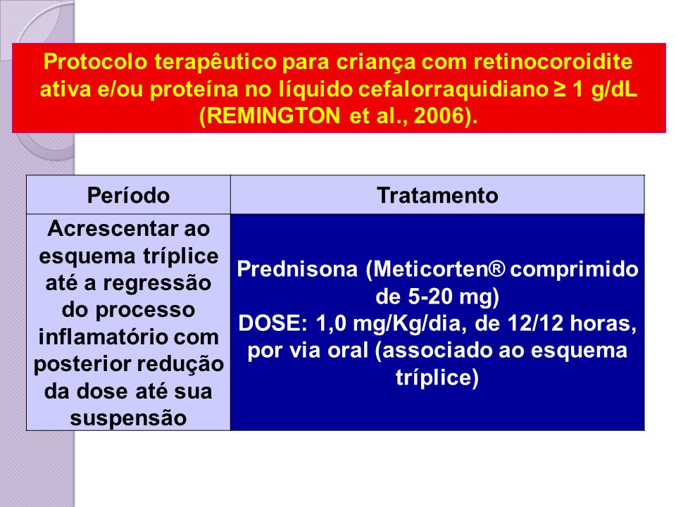 Prednisona (Meticorten® comprimido de 5-20 mg)