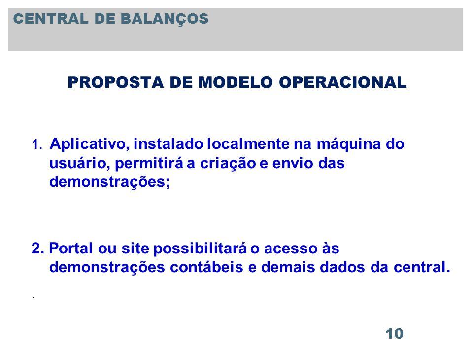 CENTRAL DE BALANÇOS PROPOSTA DE MODELO OPERACIONAL.
